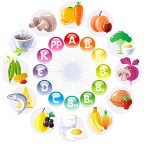 Полезные привычки в питании