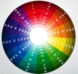 Как сделать глаза ярче при помощи мякияжа