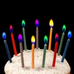 Как сэкономить на праздновании дня рожденья